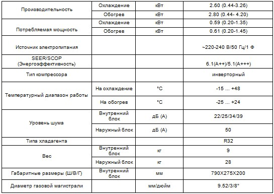 Характеристики кондиционера Arctic CH-S09FTXLA-NG (WI-FI)