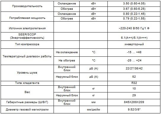 Характеристики кондиционера Arctic CH-S12FTXLA-NG (WI-FI)