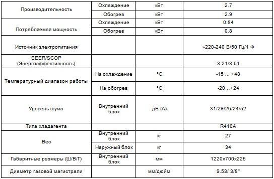 Напольно-потолочный кондиционер CH-IF09NK4/CHIU09NK4
