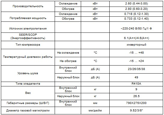 Характеристики кондиционера Winner CH-S09FTX5