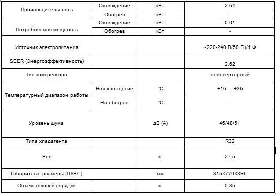 Мобильный кондиционер CH-M09K6S