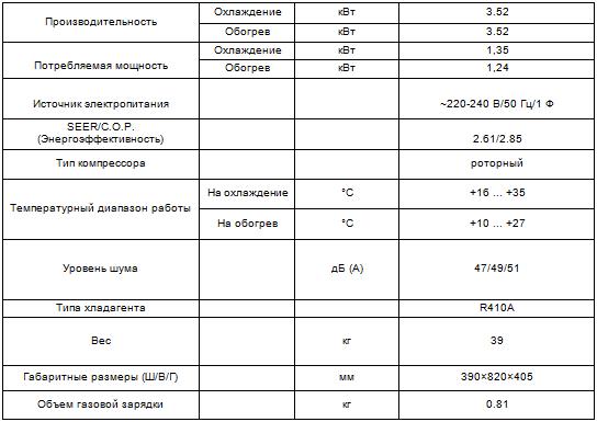 Мобильный кондиционер CH-M12K7S