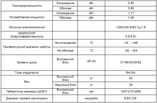 Канальный кондиционер CH-ID12NK4/CHIU12NK4С