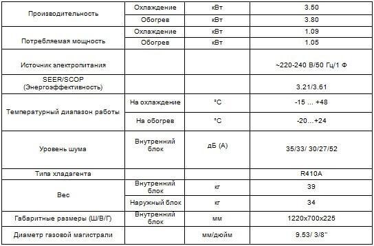 Напольно-потолочный кондиционер CH-IF12NK4/CHIU12NK4