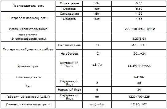 Напольно-потолочный кондиционер CH-IF18NK4/CHIU18NK4