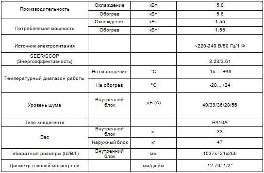 CH-ID18NK4/CHIU18NK4 характристика