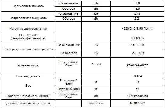 Канальный кондиционер CH-ID24NK4/CHIU24NK4