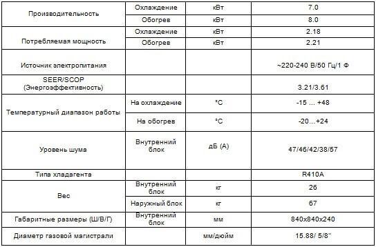 Кассетный кондиционер CH-IC24NK4/CH-IU24NK4
