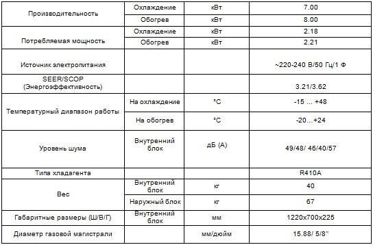 Напольно-потолочный кондиционер CH-IF24NK4/ CHIU24NK4