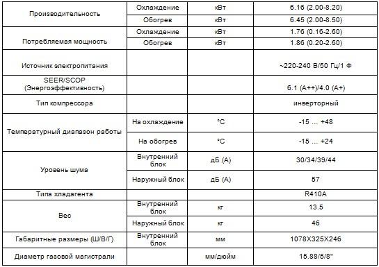 Характеристики кондиционера Winner CH-S24FTX5