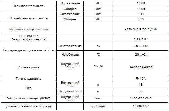 Напольно-потолочный кондиционер CH-IF36NK4/CHIU36NM4