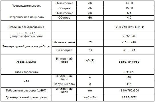 Канальный кондиционер CH-ID48NK4/CH-IU48NM4