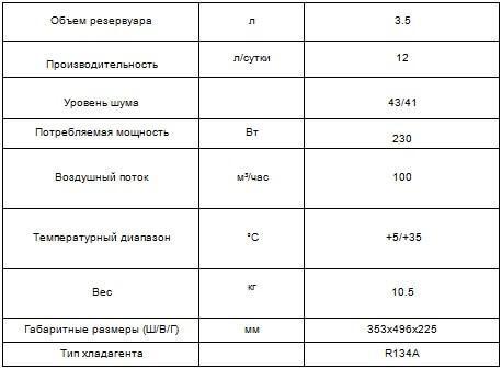CH-D005WD1-12LD