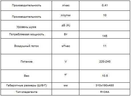Осушитель воздуха CH-D005WD8-10LD