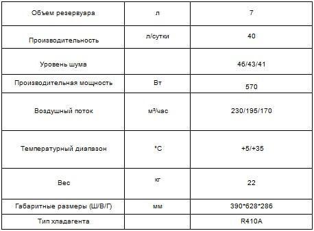Осушитель воздуха CH-D016WDP6-40LD