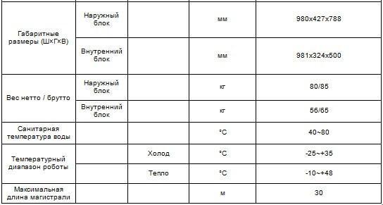 Тепловой насос CH-HP8.0SINK2 характеристики 2