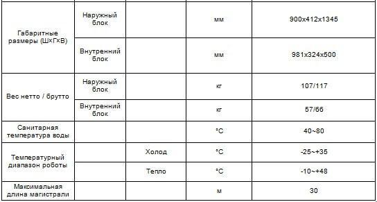 Тепловой насос CH-HP12SINK2 характеристики 2