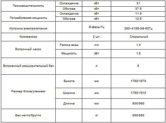 Мини-чиллеры CHLR35SNA-M описание
