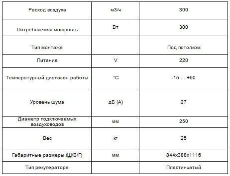 Приточно-вытяжная установка CH-HRV3K2