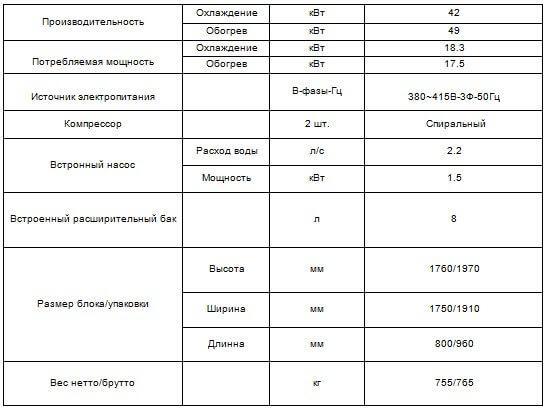 Мини-чиллеры CHLR45SNA-M