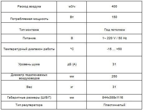 Приточно-вытяжная установка CH-HRV4K2