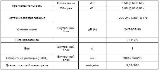 CHML-S12FTXQ(I)