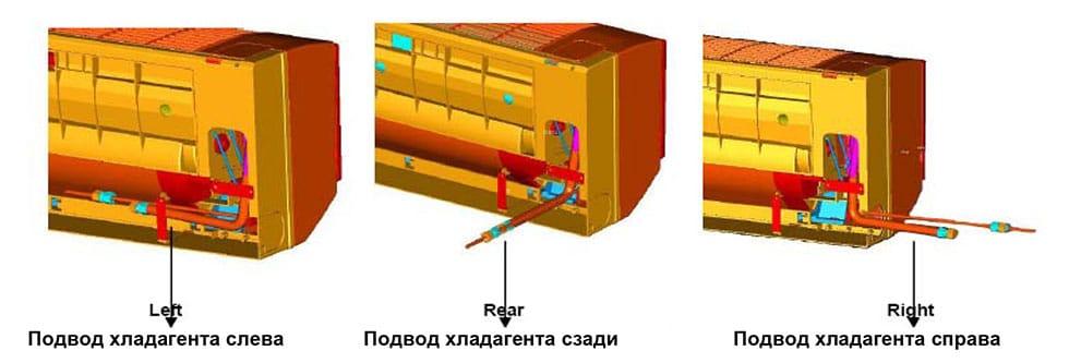 Этапы установки кондиционера. Подвод хладагента